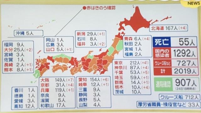 जापानमा कोरोना संक्रमण खतराको सुचितर्फ-एकैदिन ९१ जना थपिदा टोकियोमा लक डाउन हुने आशंका