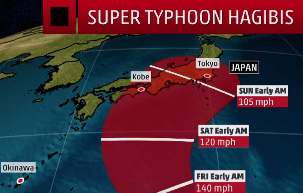 जापानमा शक्तिशाली ताईफु 'हागिबिस'ले टोकियो ठप्प पार्दै-बिध्वंस निम्त्याउने चेतावनी