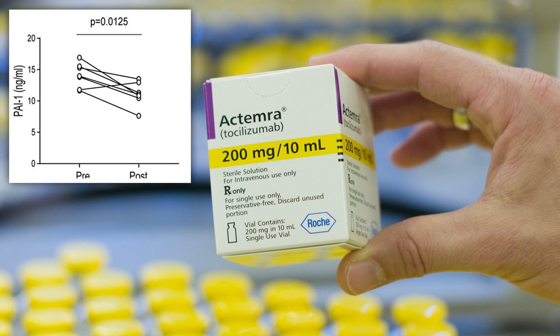 जापानको एक औषधीले कोरोनाका गम्भिर बिरामीको मृत्युदर २४ प्रतिशत घटायो