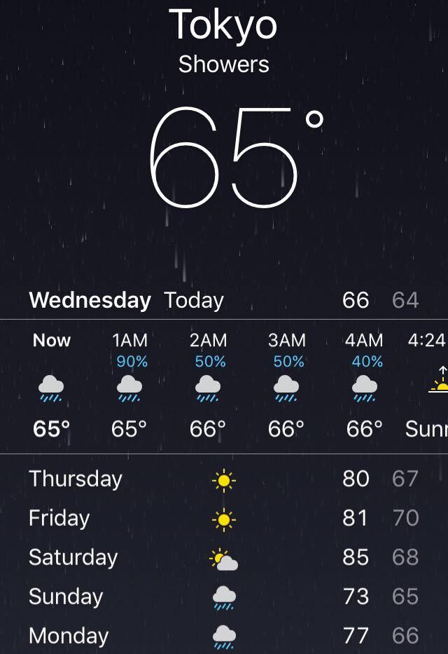 जापानमा बर्षायाम सुरु, हरेक दिन काममा निक्लनुअघि मौसम विवरण बुझ्ने गर्नुस्