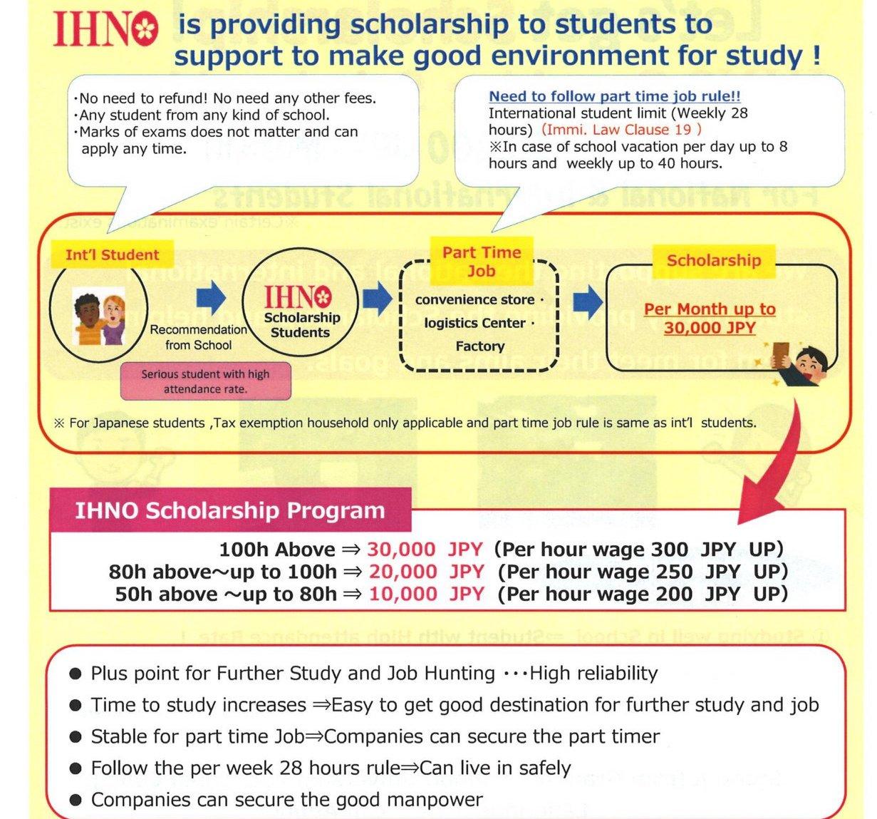 एनआरएनएको पहलमा जापानमा IHNO ले ५० जना नेपाली विद्यार्थीलाई छात्रबृत्ति दिने, यसरी दिनुहोस् आवेदन